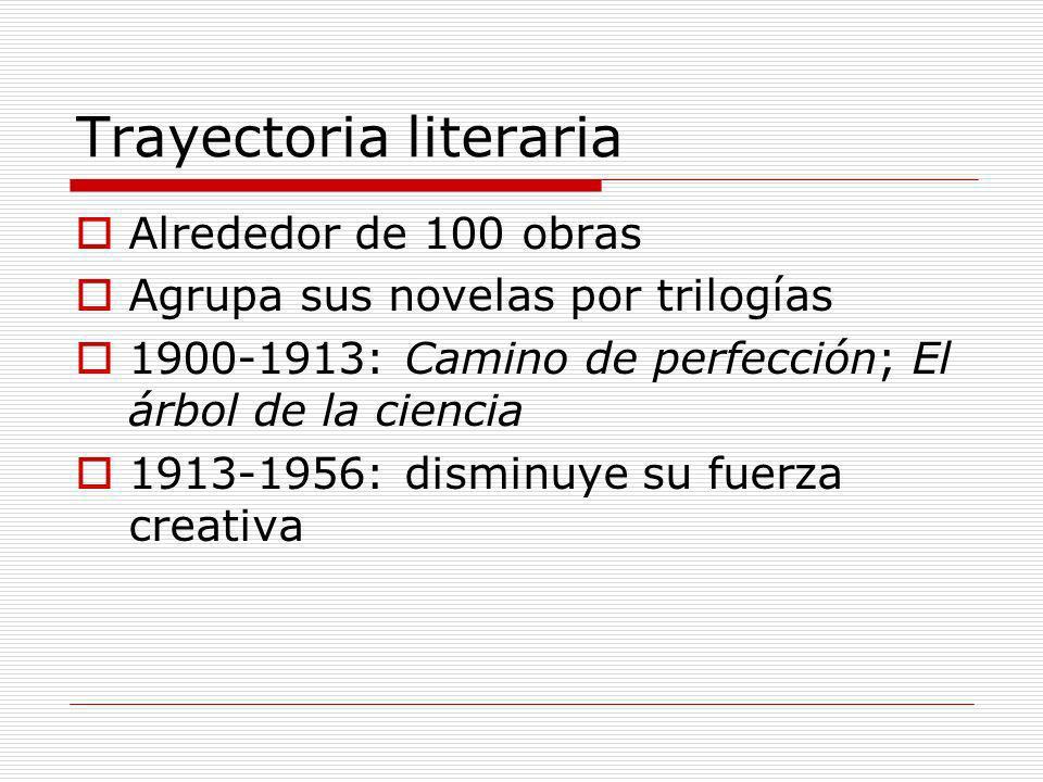 Trayectoria literaria