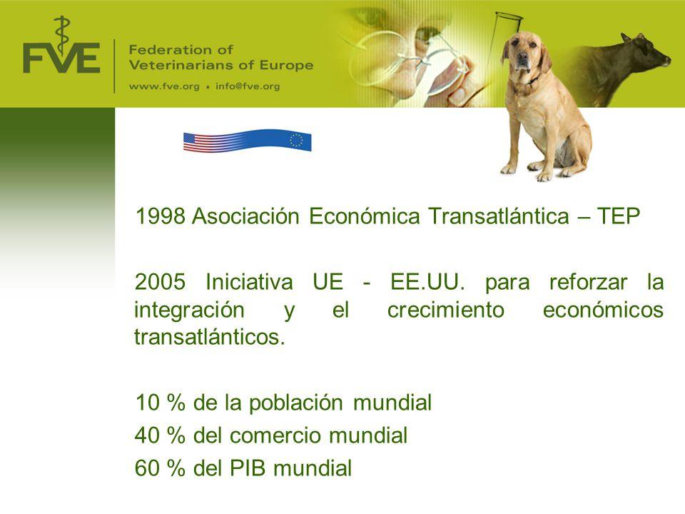 1998 Asociación Económica Transatlántica – TEP