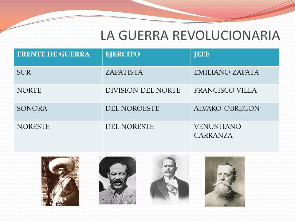 LA GUERRA REVOLUCIONARIA