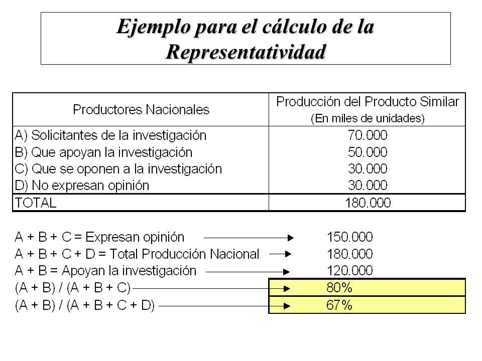 Ejemplo para el cálculo de la Representatividad