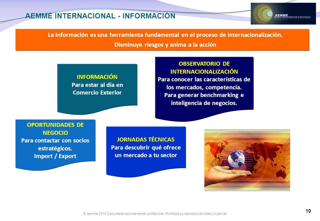 AEMME INTERNACIONAL - INFORMACIÓN