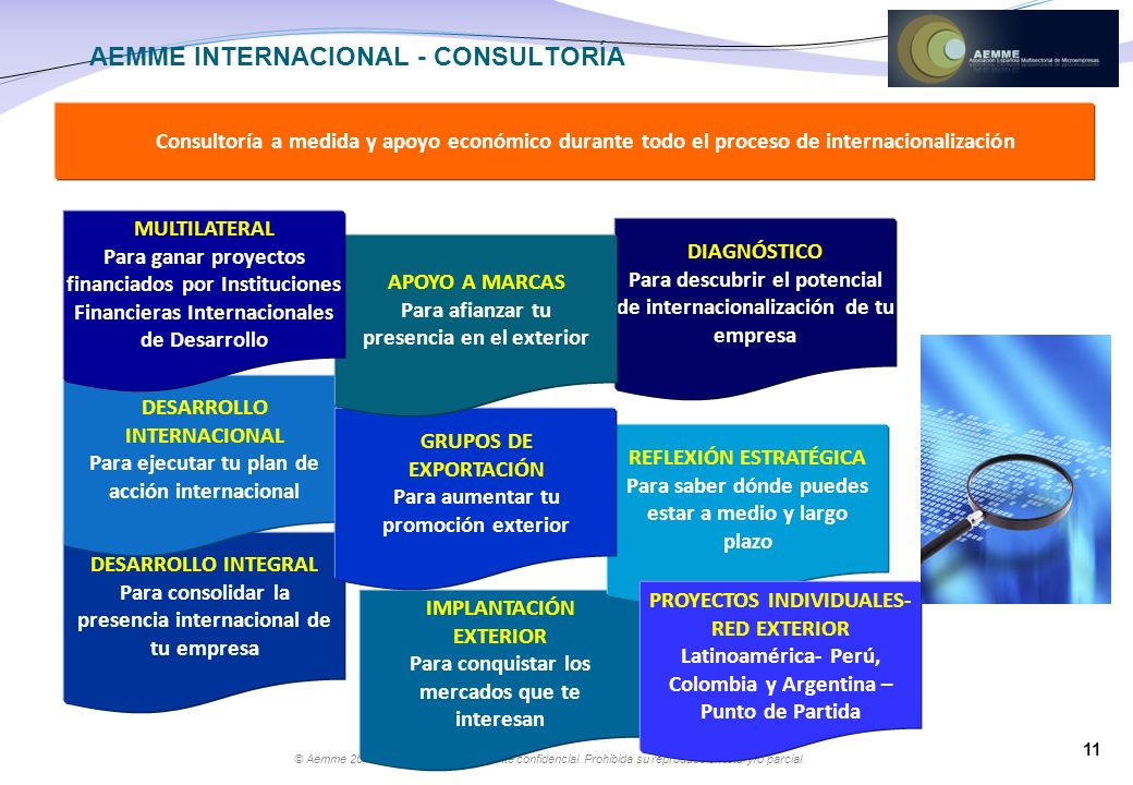 AEMME INTERNACIONAL - CONSULTORÍA