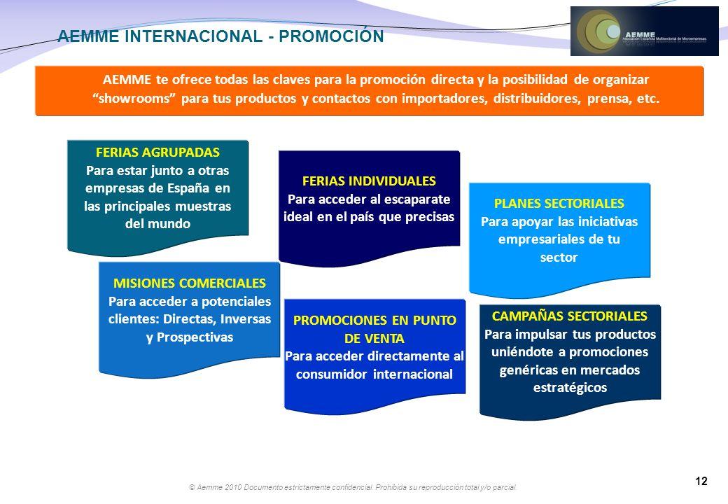 AEMME INTERNACIONAL - PROMOCIÓN