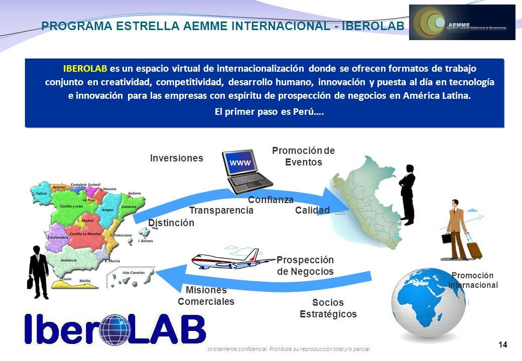 PROGRAMA ESTRELLA AEMME INTERNACIONAL - IBEROLAB
