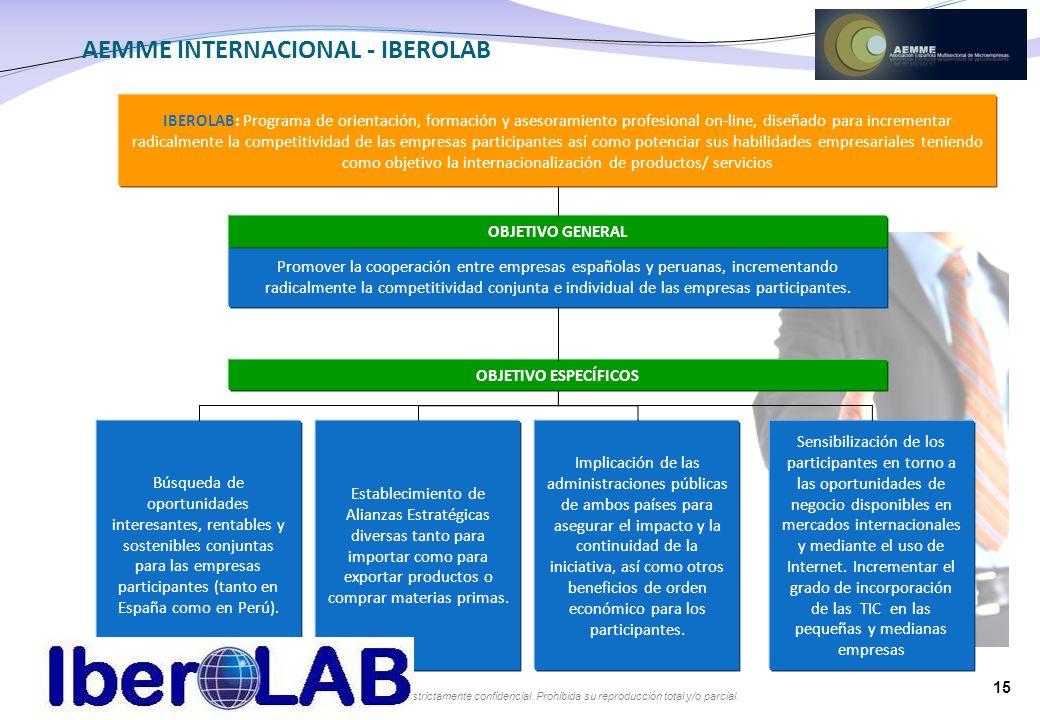 AEMME INTERNACIONAL - IBEROLAB