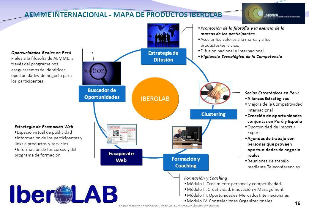 AEMME INTERNACIONAL - MAPA DE PRODUCTOS IBEROLAB