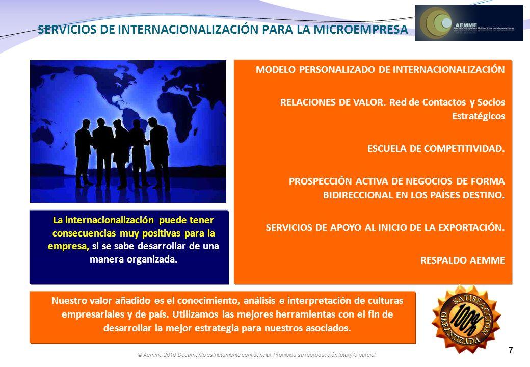 SERVICIOS DE INTERNACIONALIZACIÓN PARA LA MICROEMPRESA