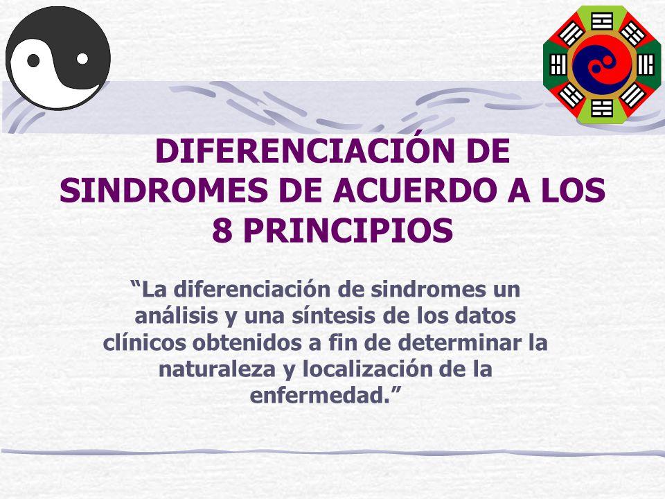 DIFERENCIACIÓN DE SINDROMES DE ACUERDO A LOS 8 PRINCIPIOS