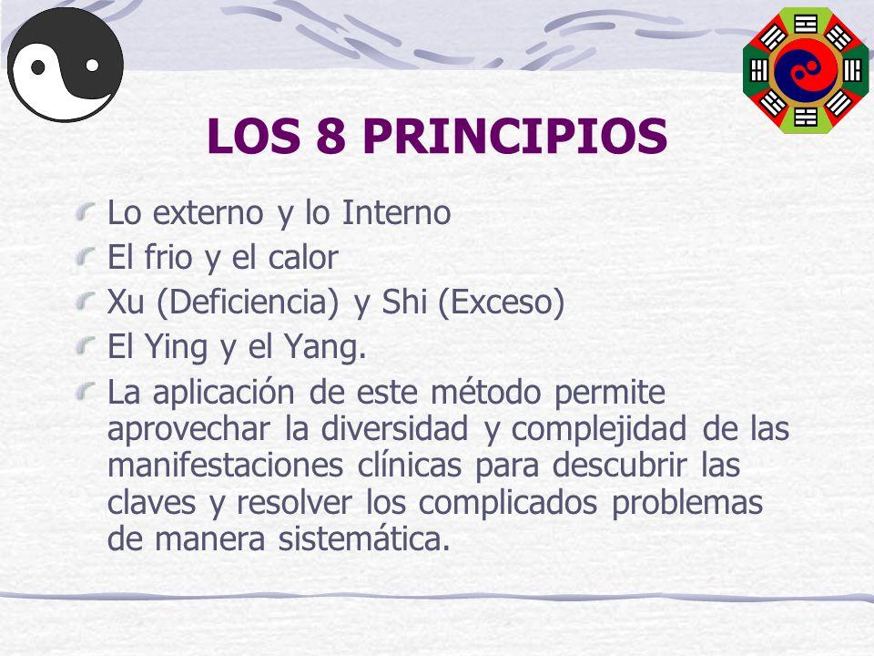LOS 8 PRINCIPIOS Lo externo y lo Interno El frio y el calor