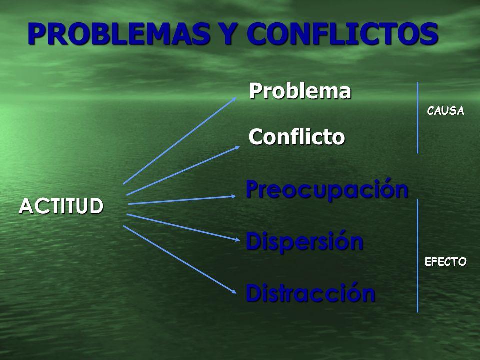 PROBLEMAS Y CONFLICTOS