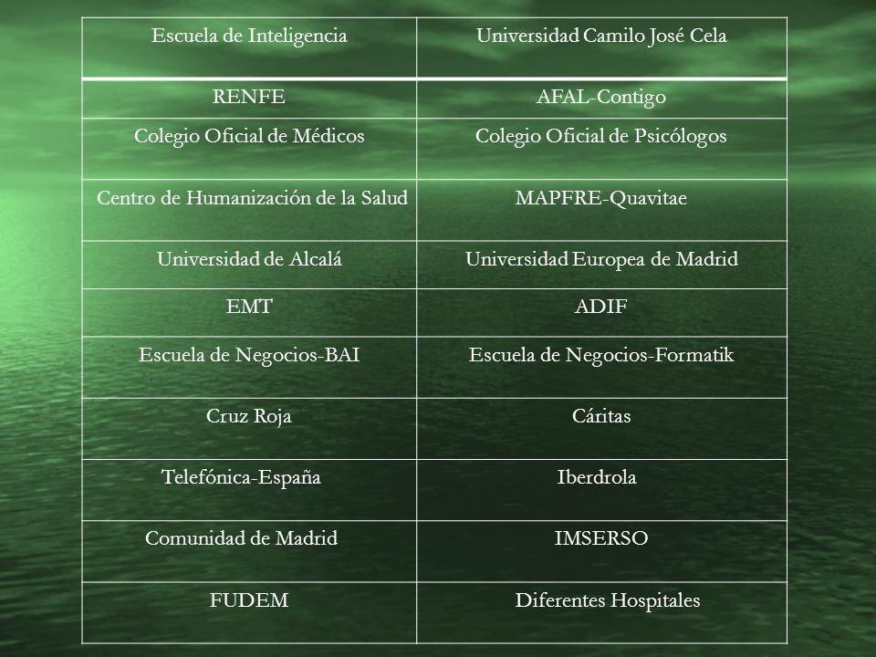 Escuela de Inteligencia Universidad Camilo José Cela RENFE