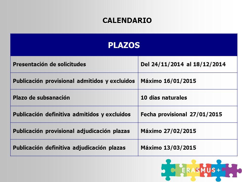 PLAZOS CALENDARIO Presentación de solicitudes