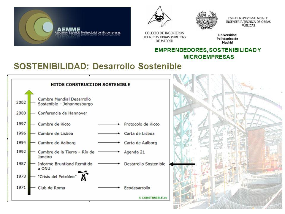 SOSTENIBILIDAD: Desarrollo Sostenible