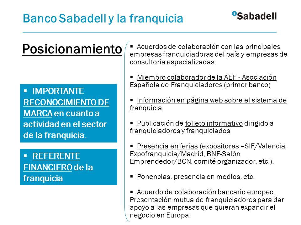 Posicionamiento Banco Sabadell y la franquicia