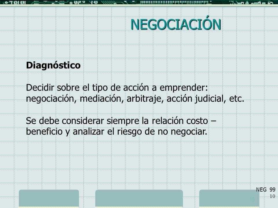 NEGOCIACIÓN Diagnóstico