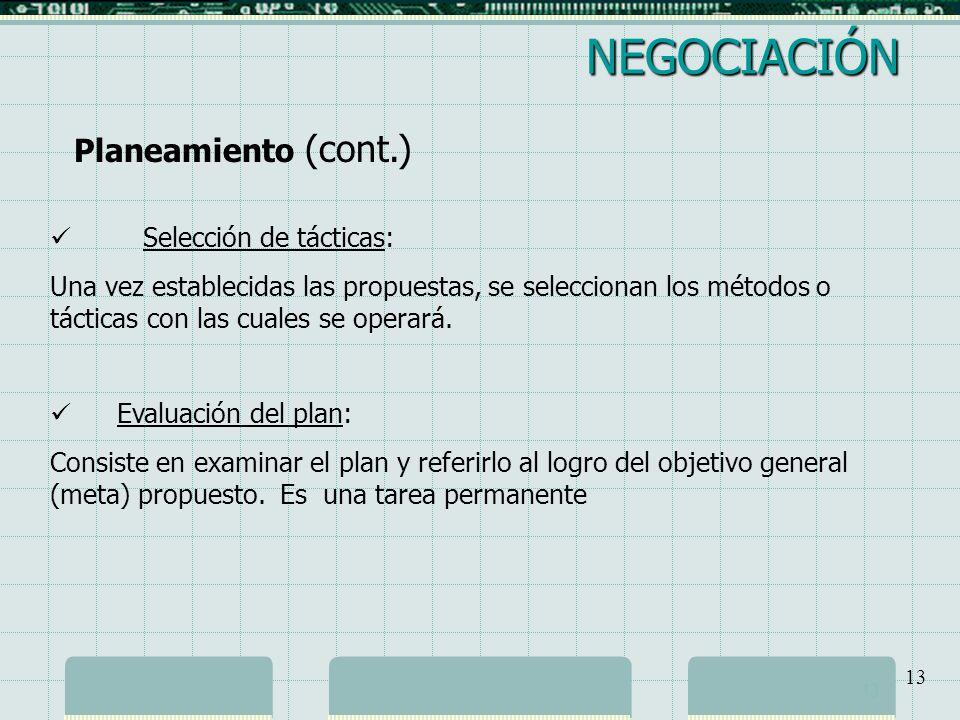 NEGOCIACIÓN Planeamiento (cont.) Selección de tácticas: