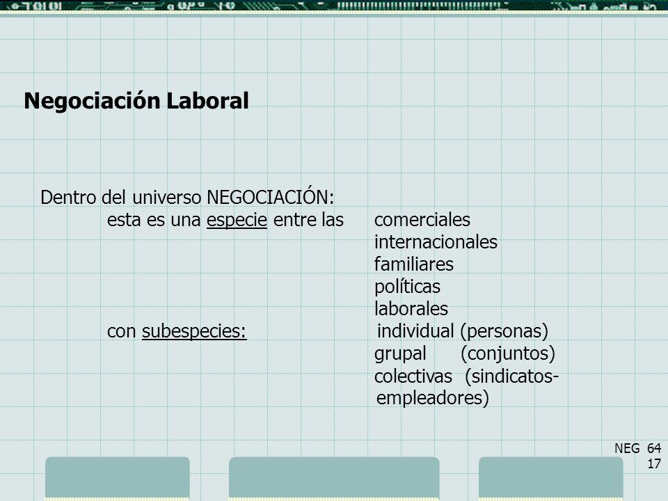 Negociación Laboral Dentro del universo NEGOCIACIÓN: