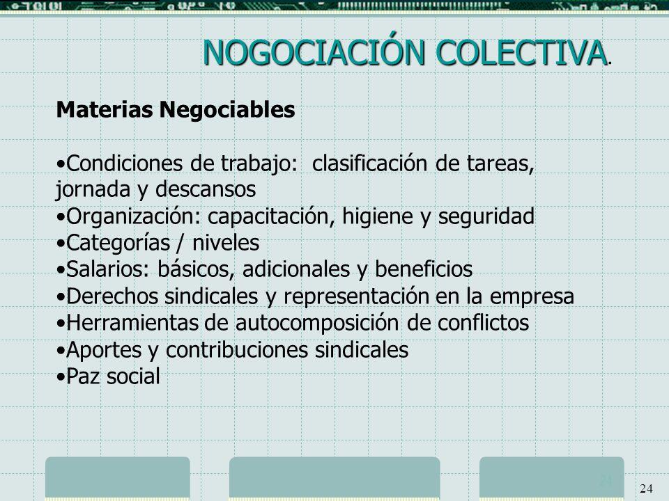 NOGOCIACIÓN COLECTIVA.