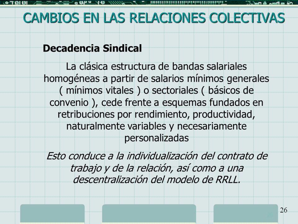 CAMBIOS EN LAS RELACIONES COLECTIVAS