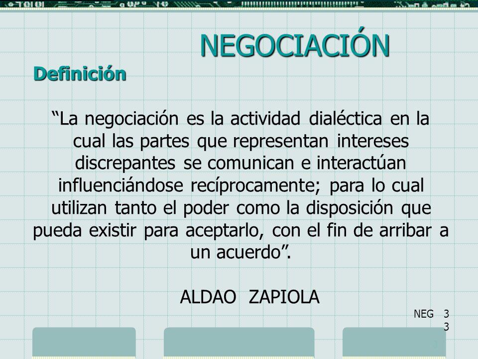 NEGOCIACIÓN Definición