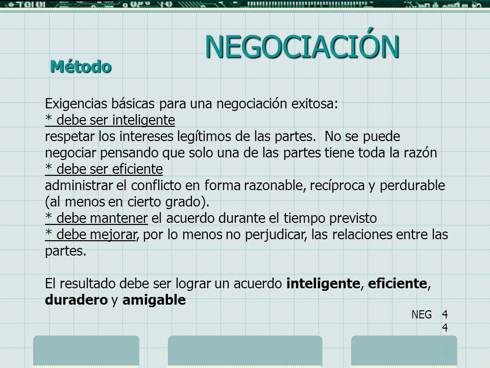NEGOCIACIÓN Método Exigencias básicas para una negociación exitosa: