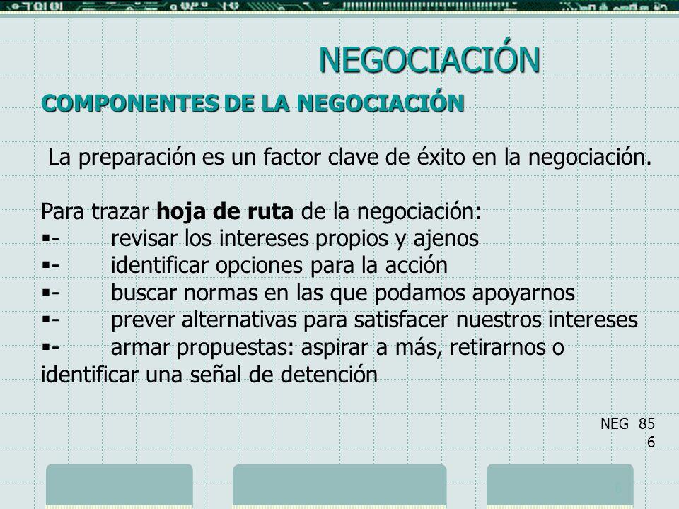 NEGOCIACIÓN COMPONENTES DE LA NEGOCIACIÓN