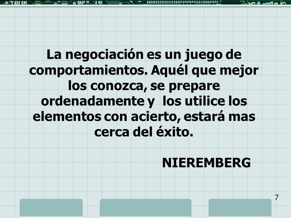 La negociación es un juego de comportamientos