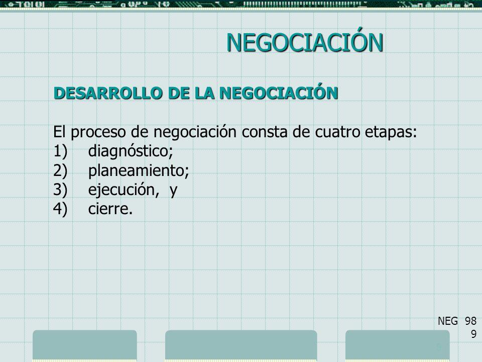 NEGOCIACIÓN DESARROLLO DE LA NEGOCIACIÓN