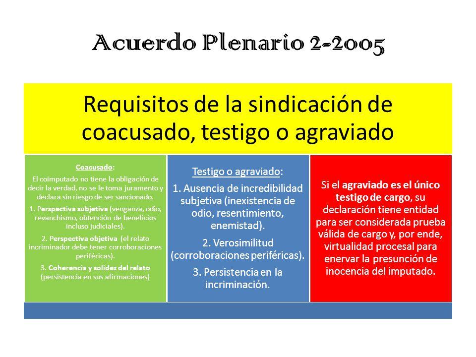 Acuerdo Plenario 2-2005 Requisitos de la sindicación de coacusado, testigo o agraviado. Coacusado: