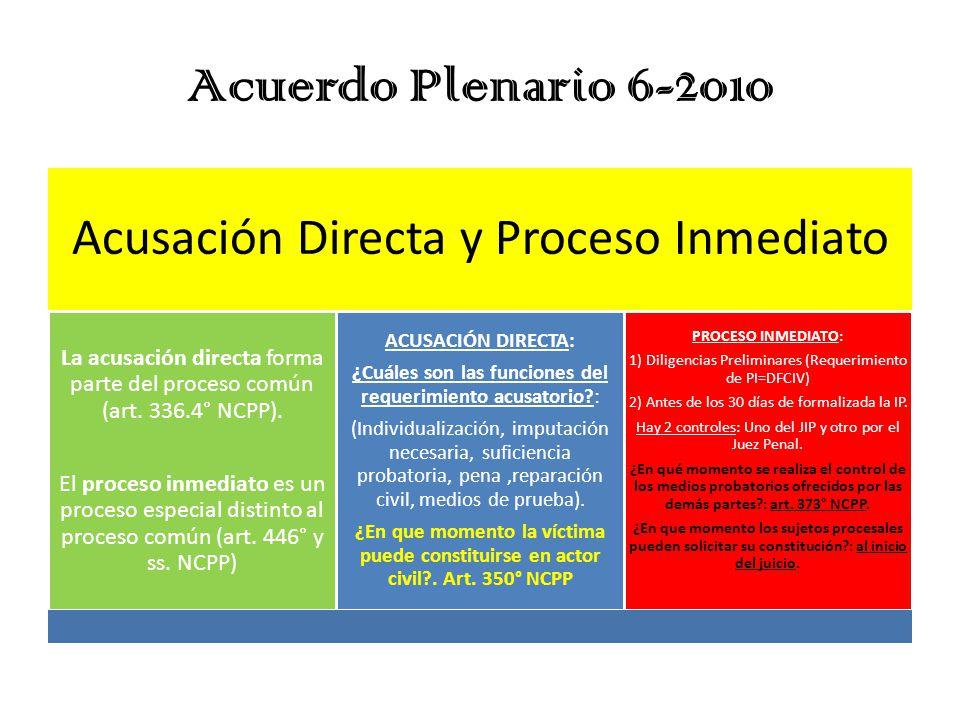 Acuerdo Plenario 6-2010 Acusación Directa y Proceso Inmediato