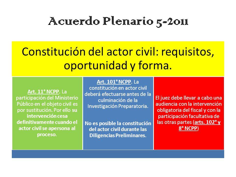 Constitución del actor civil: requisitos, oportunidad y forma.