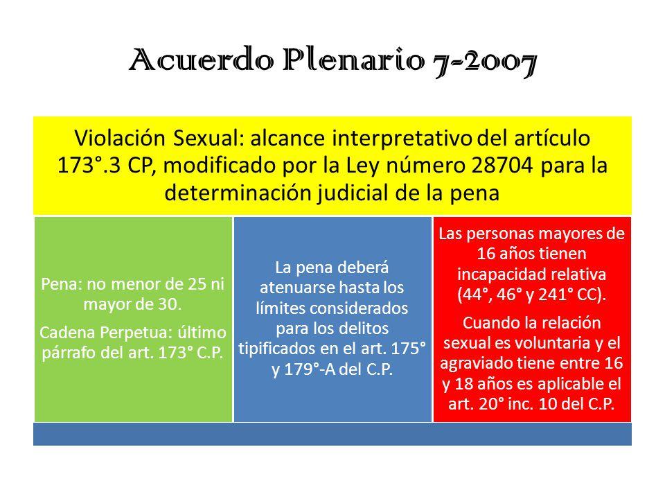 Acuerdo Plenario 7-2007