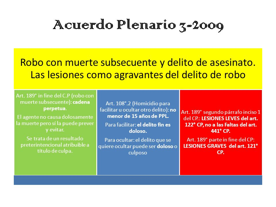 Acuerdo Plenario 3-2009 Robo con muerte subsecuente y delito de asesinato. Las lesiones como agravantes del delito de robo.