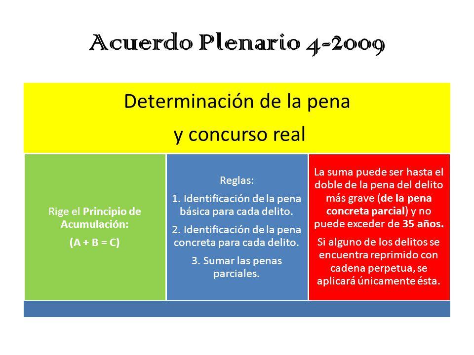 Acuerdo Plenario 4-2009 Determinación de la pena y concurso real
