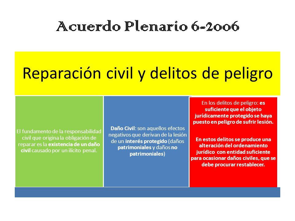 Reparación civil y delitos de peligro
