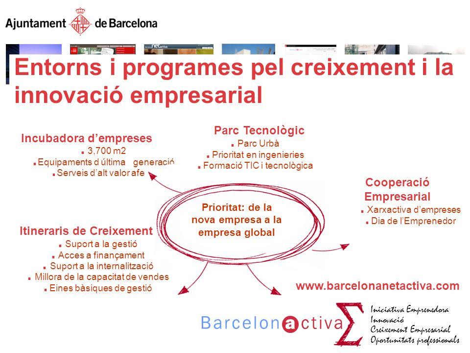 Entorns i programes pel creixement i la innovació empresarial