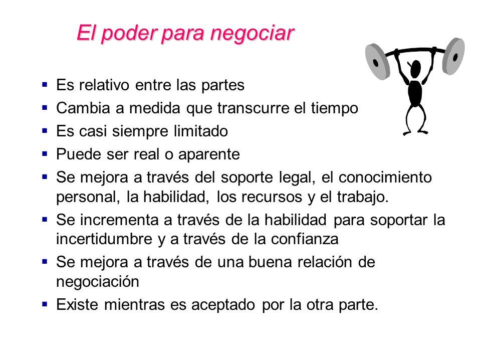 El poder para negociar Es relativo entre las partes