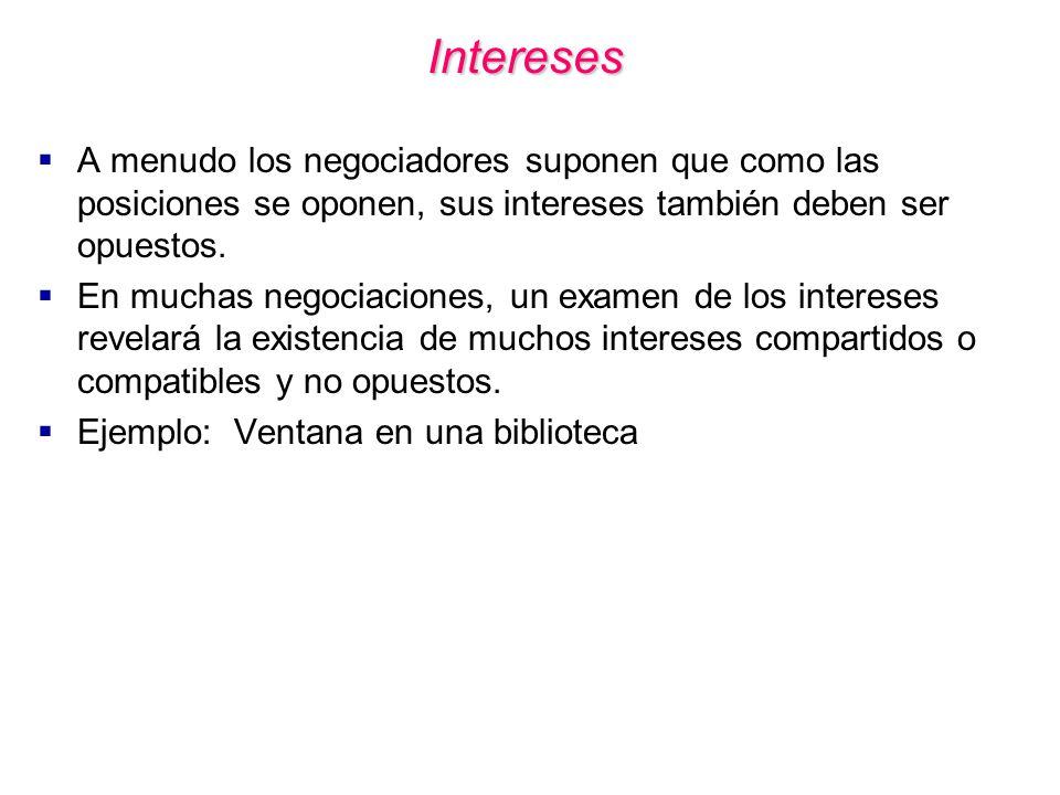 Intereses A menudo los negociadores suponen que como las posiciones se oponen, sus intereses también deben ser opuestos.