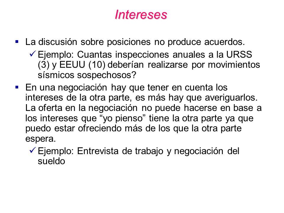 Intereses La discusión sobre posiciones no produce acuerdos.