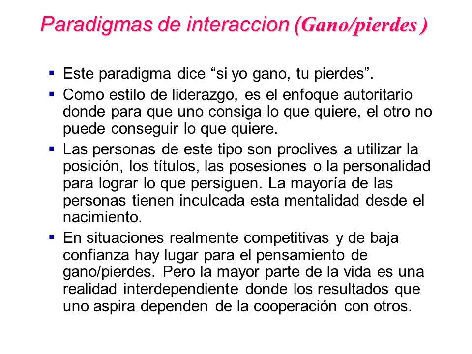 Paradigmas de interaccion (Gano/pierdes )