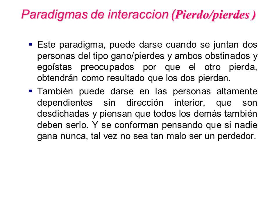 Paradigmas de interaccion (Pierdo/pierdes )