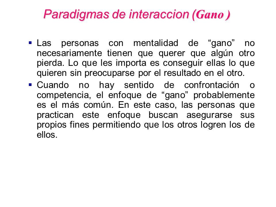 Paradigmas de interaccion (Gano )