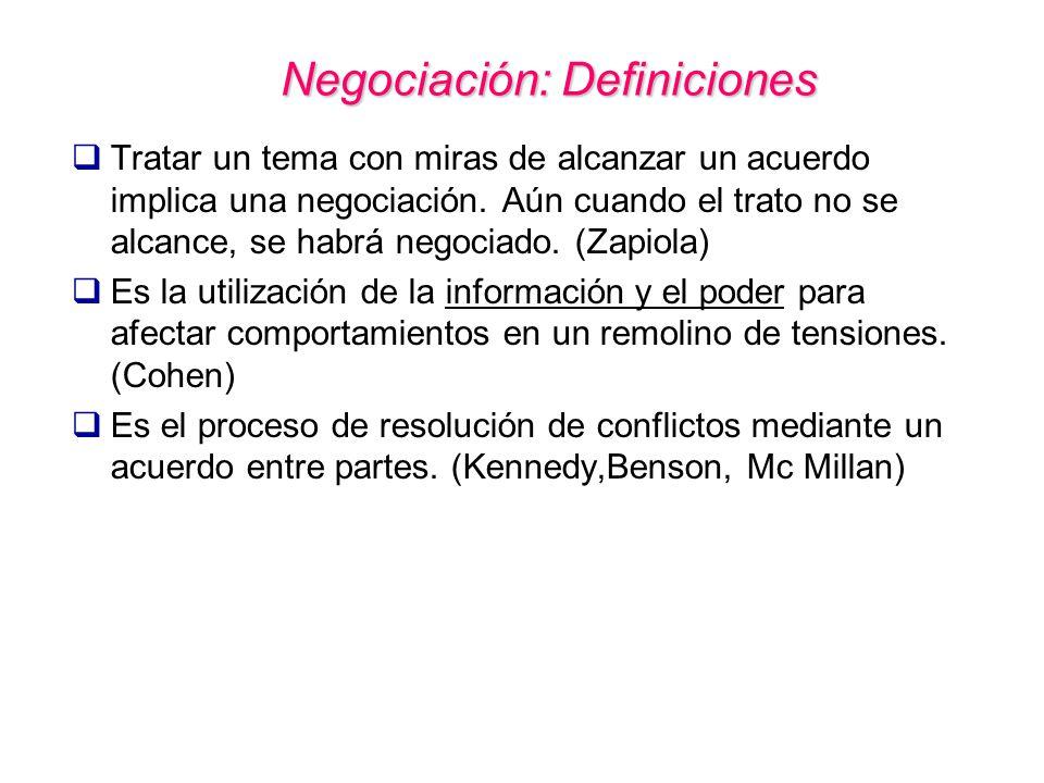 Negociación: Definiciones
