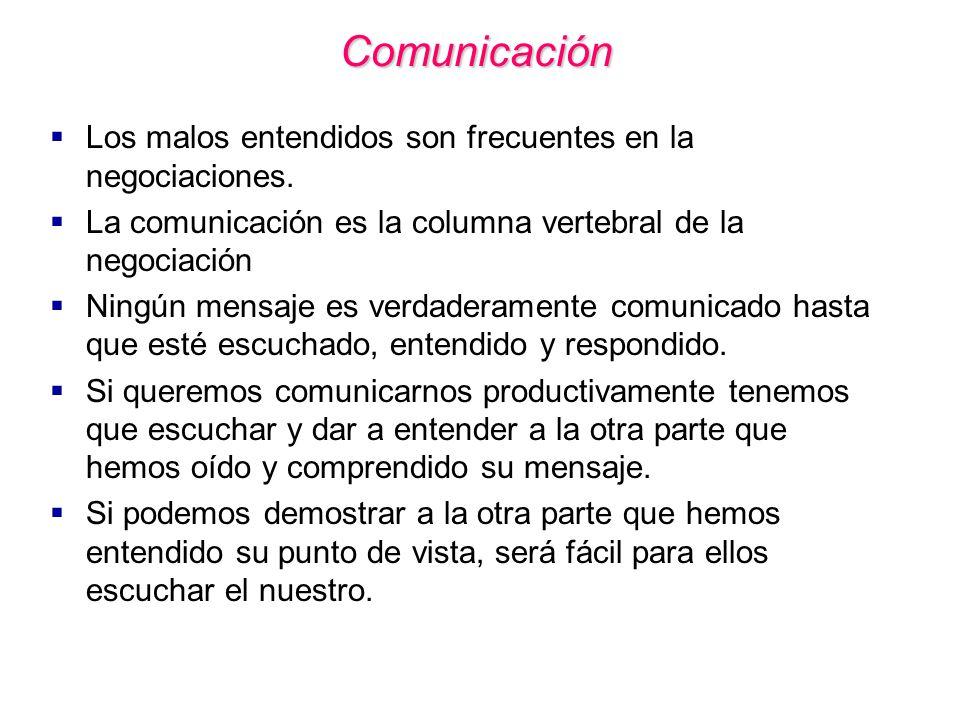 Comunicación Los malos entendidos son frecuentes en la negociaciones.