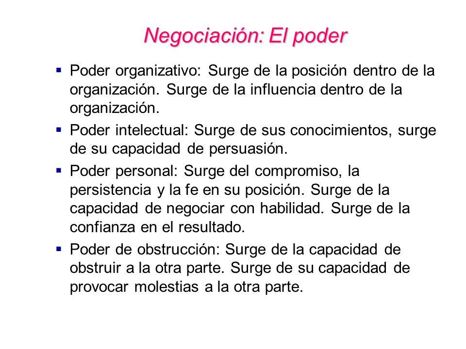 Negociación: El poder Poder organizativo: Surge de la posición dentro de la organización. Surge de la influencia dentro de la organización.
