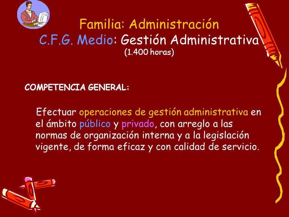 Familia: Administración C. F. G. Medio: Gestión Administrativa (1
