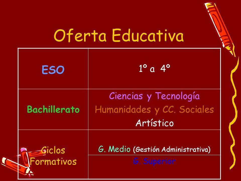 Oferta Educativa ESO 1º a 4º Bachillerato Ciencias y Tecnología