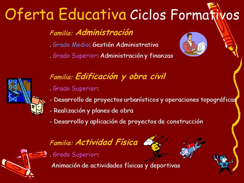 Oferta Educativa Ciclos Formativos