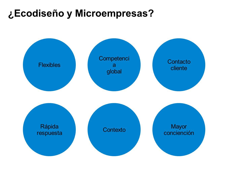 ¿Ecodiseño y Microempresas