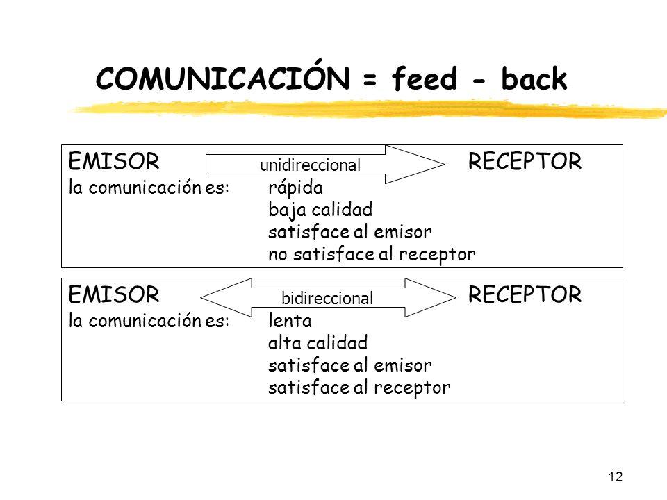 COMUNICACIÓN = feed - back